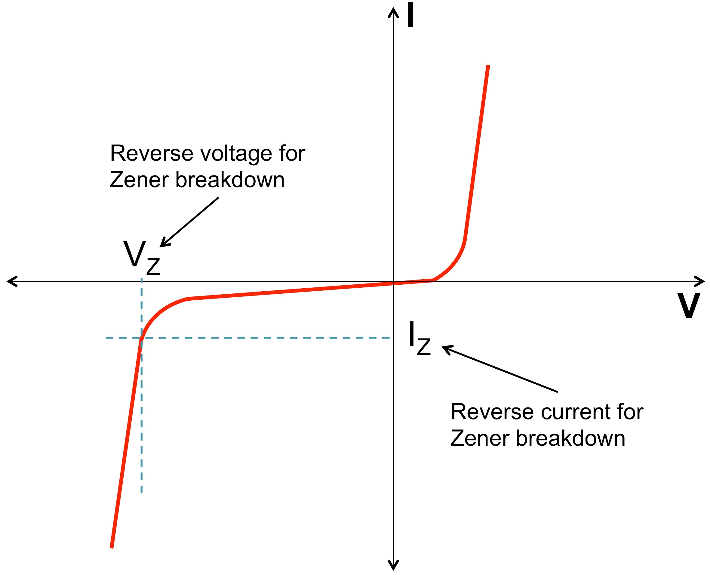 Shunt Versus Series How To Select A Voltage Reference Topology Example Of Circuit 21