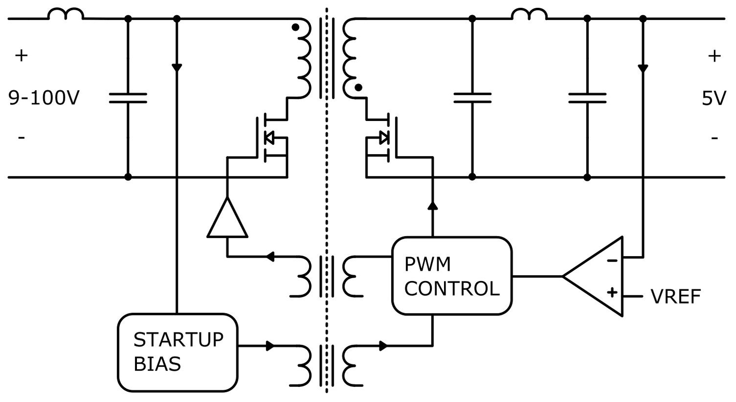Wide Range Dc Converters Power Military Electronics Design Of Temperature Controlled Pwm Boost Converter Circuit Figure 1 Flyback Topology With Secondary Side Pulse Width Modulation And Control Driven Synchronous Rectifiers For Optimum Efficiency