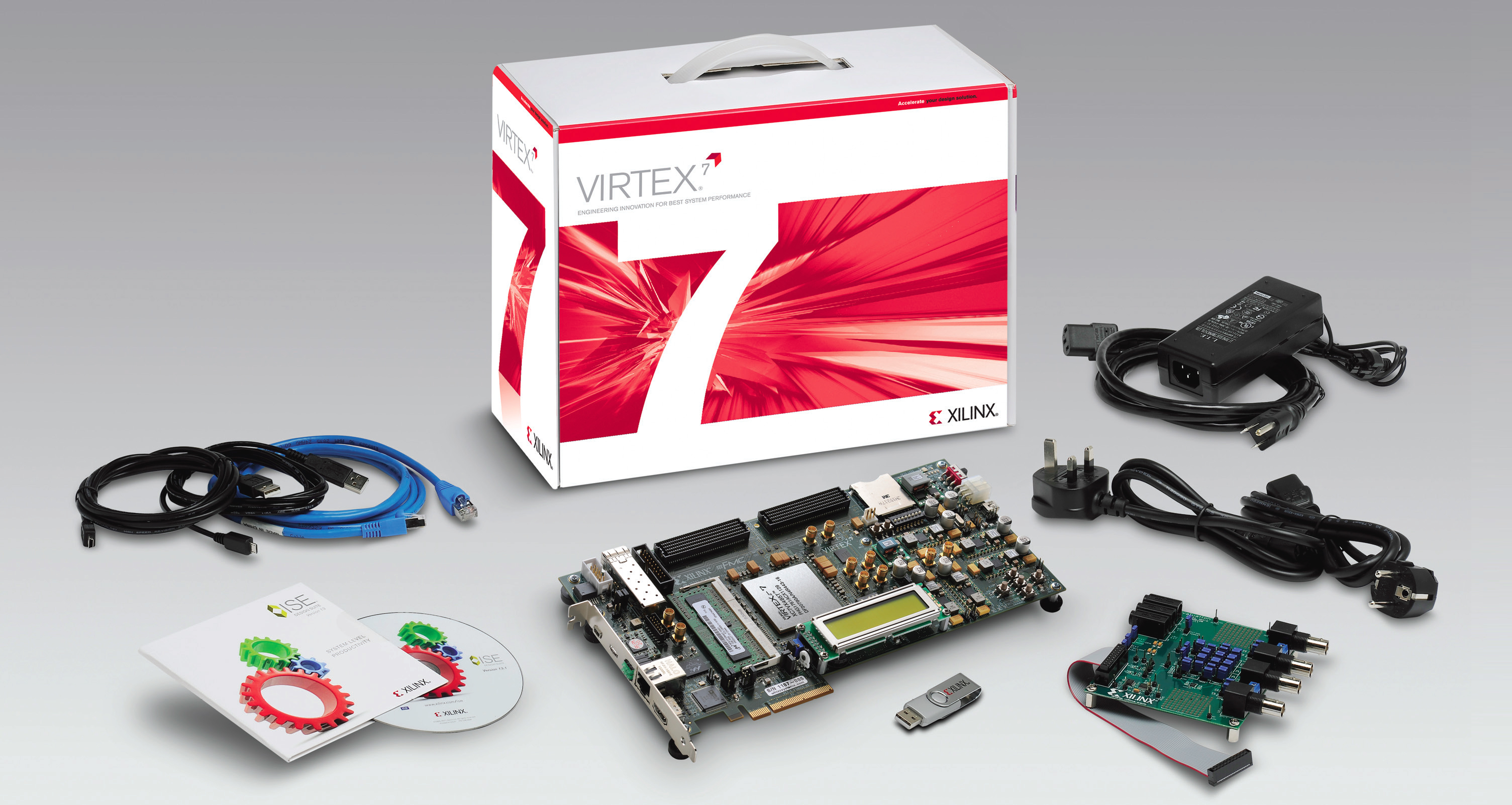 Xilinx Virtex-7 Design Kit